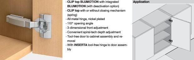 Blum Cabinet Hardware - Lancashire Distribution